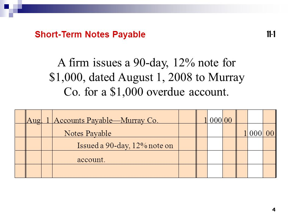 4 Aug.1Accounts Payable—Murray Co.1 000 00 Issued a 90-day, 12% note on account. Notes Payable 1 000 00 A firm issues a 90-day, 12% note for $1,000, d