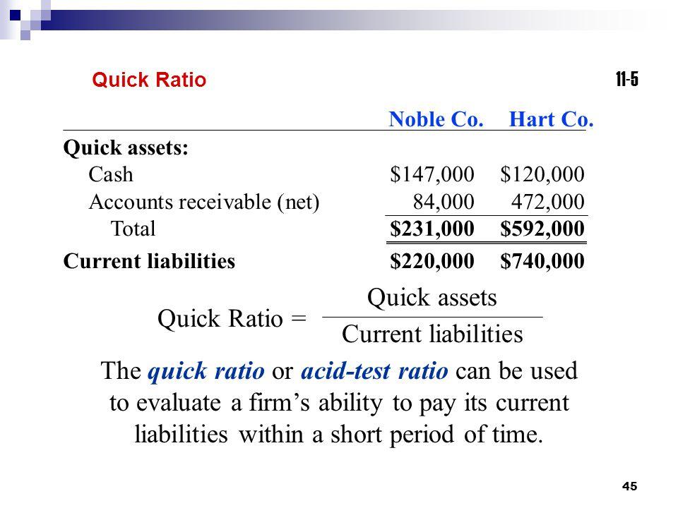 45 Noble Co.Hart Co.