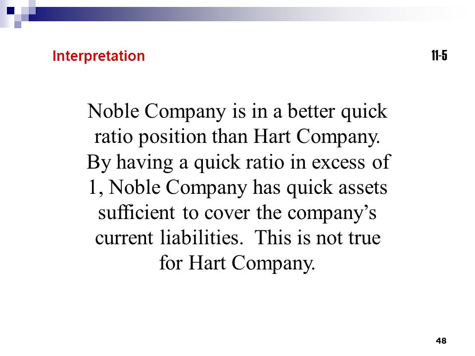 48 11-5 Interpretation Noble Company is in a better quick ratio position than Hart Company. By having a quick ratio in excess of 1, Noble Company has