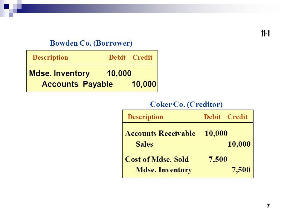 7 DescriptionDebitCredit Bowden Co.(Borrower) Mdse.