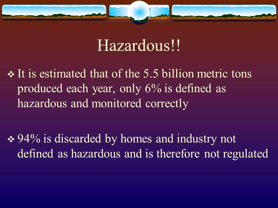 Hazardous!.
