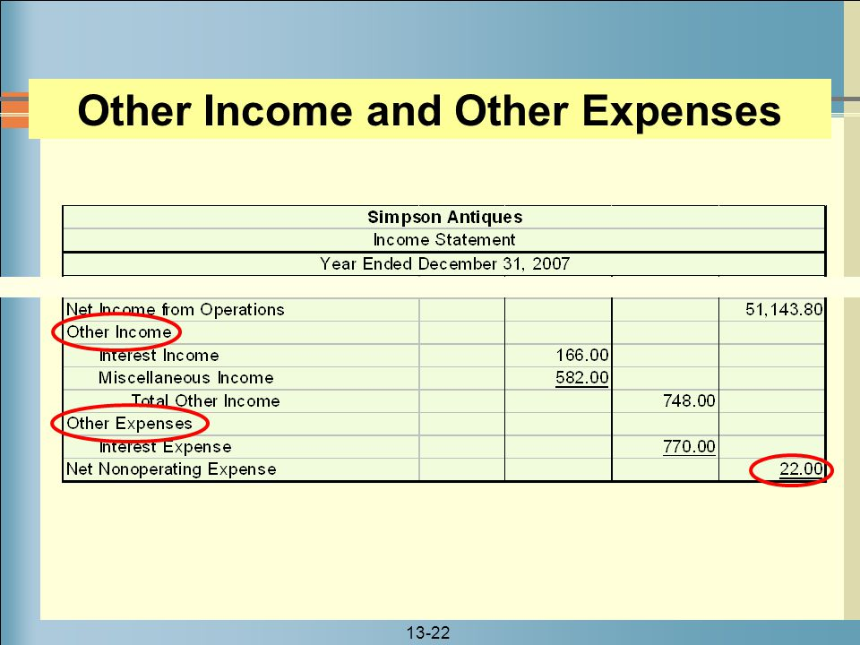 13-22 Other Income and Other Expenses