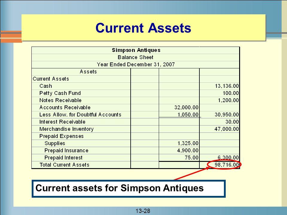 13-28 Current Assets Current assets for Simpson Antiques