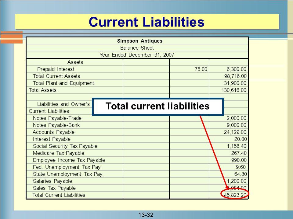 13-32 Current Liabilities Total current liabilities