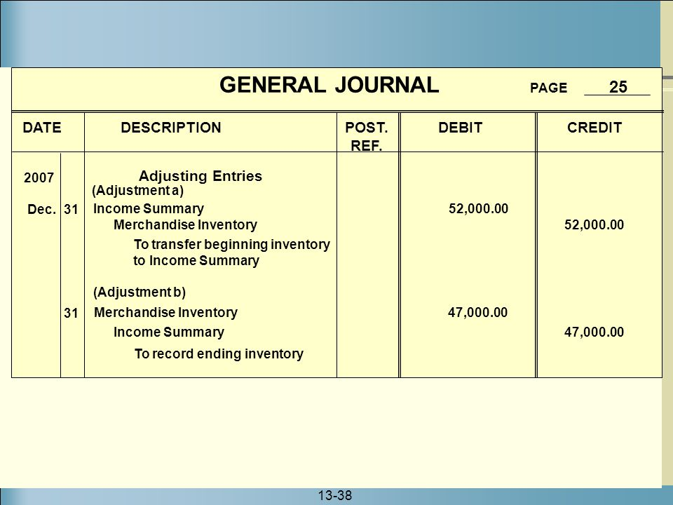 13-38 GENERAL JOURNAL PAGE 25 DATE DESCRIPTION POST. DEBIT CREDIT REF. Income Summary 52,000.00 Merchandise Inventory 52,000.00 To transfer beginning