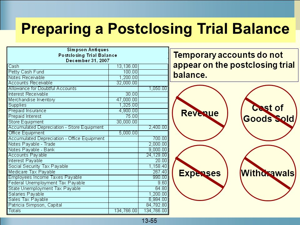 13-55 Revenue Preparing a Postclosing Trial Balance Cost of Goods Sold Expenses Withdrawals Temporary accounts do not appear on the postclosing trial