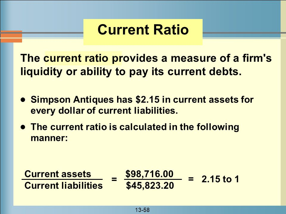 13-58 Current Ratio Simpson Antiques has $2.15 in current assets for every dollar of current liabilities. The current ratio is calculated in the follo