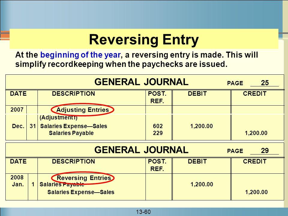 13-60 GENERAL JOURNAL PAGE 25 DATE DESCRIPTION POST. DEBIT CREDIT REF. 2007 Dec. 31 Salaries Expense—Sales 602 1,200.00 Salaries Payable 229 1,200.00