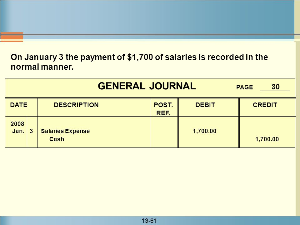 13-61 GENERAL JOURNAL PAGE 30 DATE DESCRIPTION POST. DEBIT CREDIT REF. 2008 Jan. 3 Salaries Expense 1,700.00 Cash 1,700.00 On January 3 the payment of