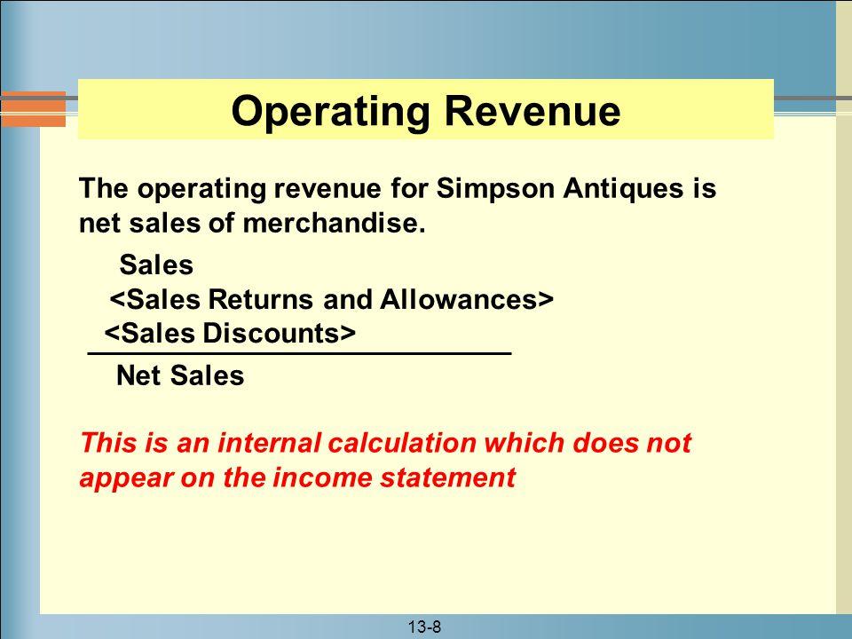 13-9 Operating Revenue Net sales for Simpson Antiques