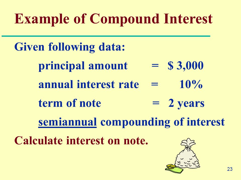 23 Example of Compound Interest Given following data: principal amount = $ 3,000 annual interest rate = 10% term of note = 2 years semiannual compounding of interest Calculate interest on note.