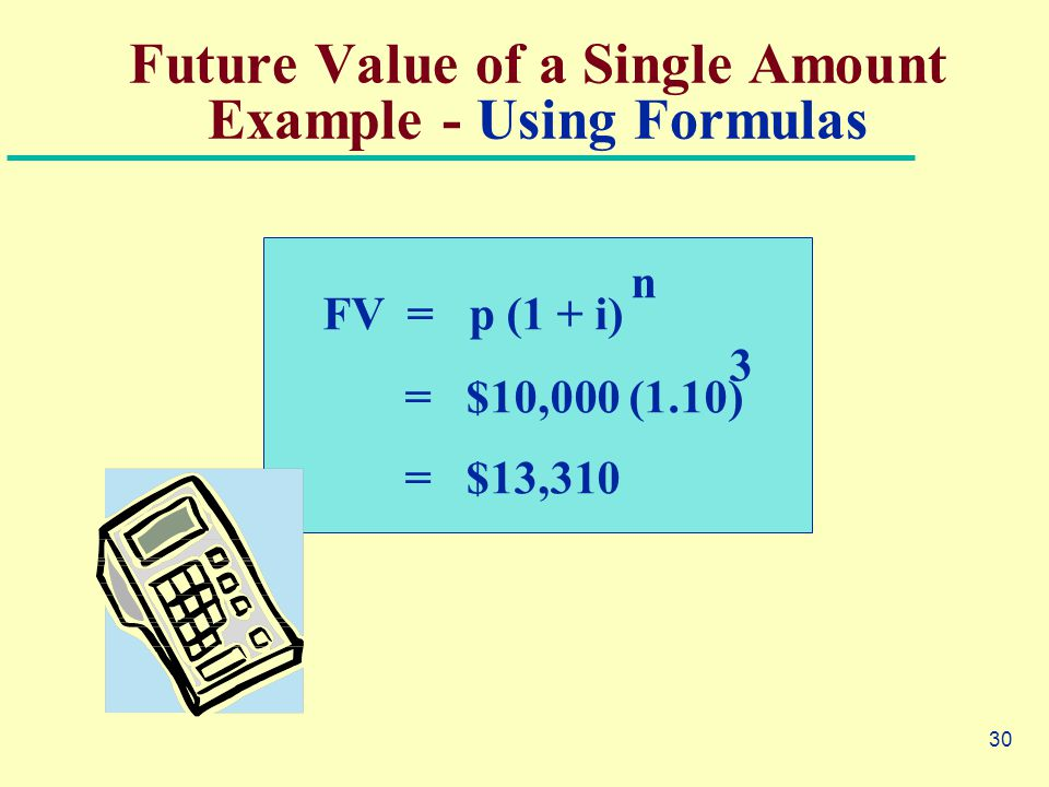 30 Future Value of a Single Amount Example - Using Formulas n FV = p (1 + i) 3 = $10,000 (1.10) = $13,310