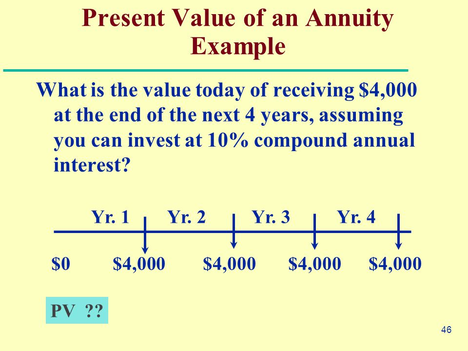 46 Present Value of an Annuity Example What is the value today of receiving $4,000 at the end of the next 4 years, assuming you can invest at 10% compound annual interest.