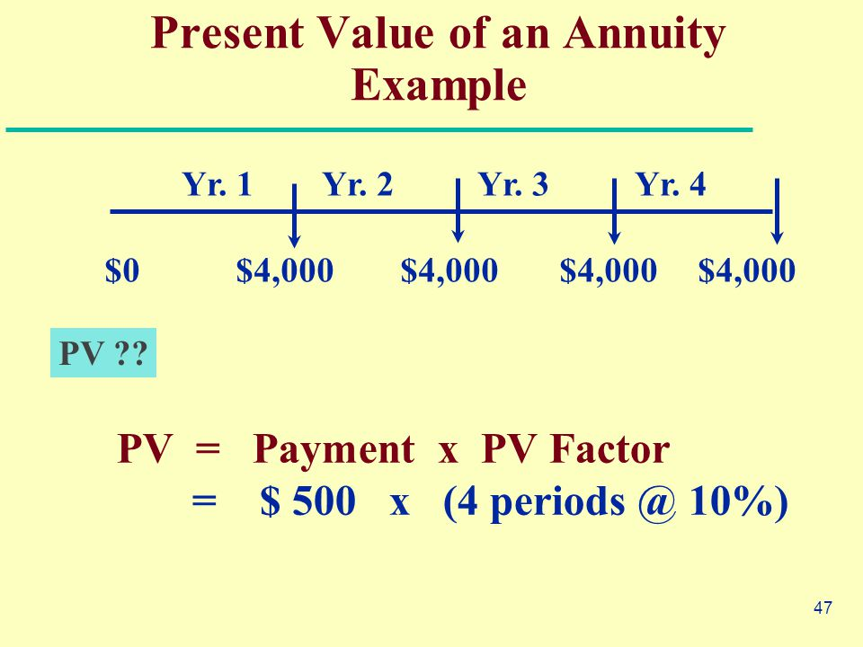 47 Present Value of an Annuity Example Yr.1Yr. 2 Yr.