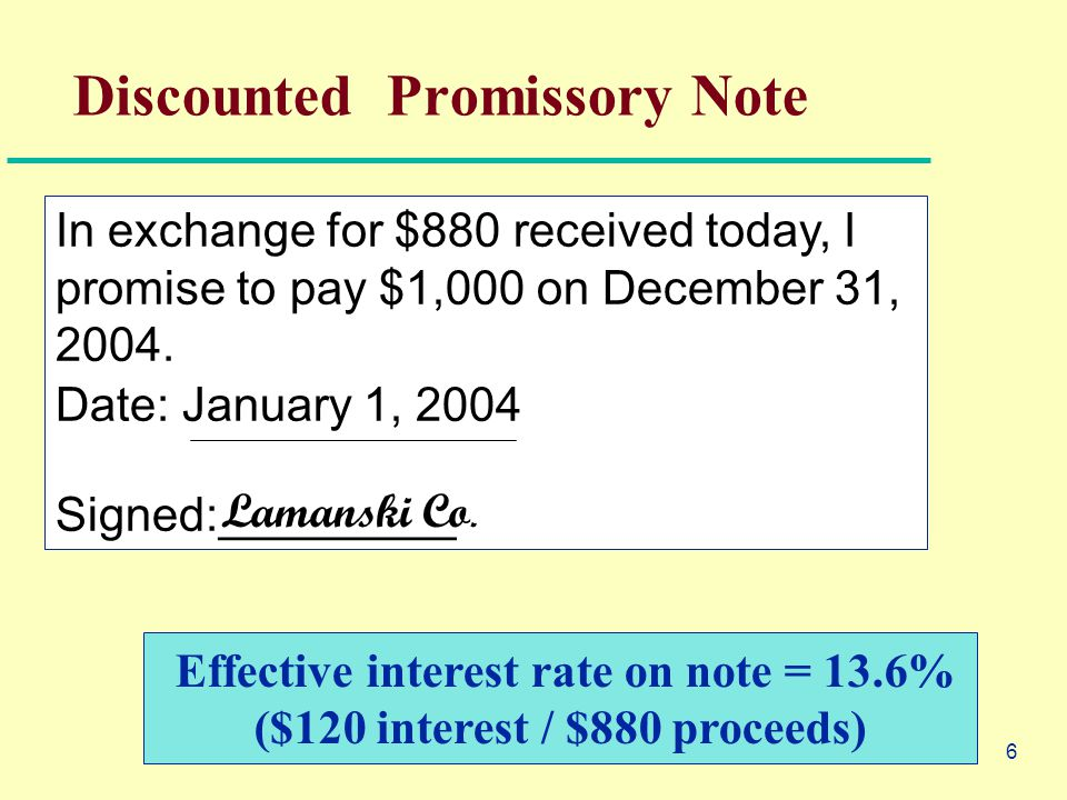 6 Discounted Promissory Note In exchange for $880 received today, I promise to pay $1,000 on December 31, 2004.