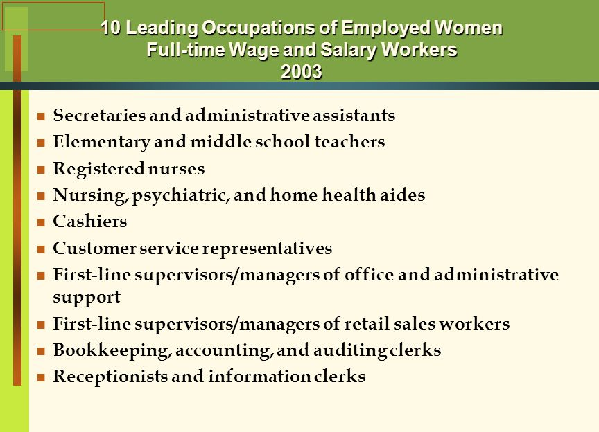 10 Leading Occupations of Employed Women Full-time Wage and Salary Workers 2003 Secretaries and administrative assistants Elementary and middle school teachers Registered nurses Nursing, psychiatric, and home health aides Cashiers Customer service representatives First-line supervisors/managers of office and administrative support First-line supervisors/managers of retail sales workers Bookkeeping, accounting, and auditing clerks Receptionists and information clerks