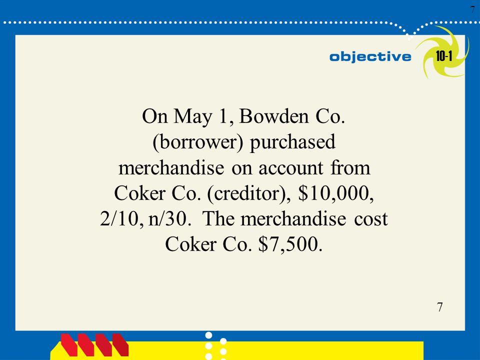 Click to edit Master title style 8 8 8 13 DescriptionDebitCredit Bowden Co.