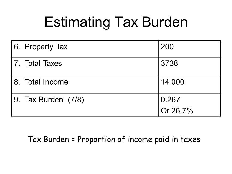Estimating Tax Burden 6. Property Tax200 7. Total Taxes3738 8.
