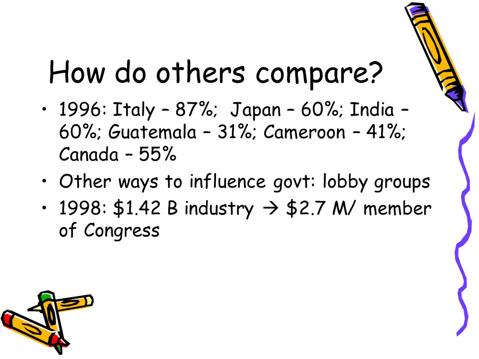 How do others compare.