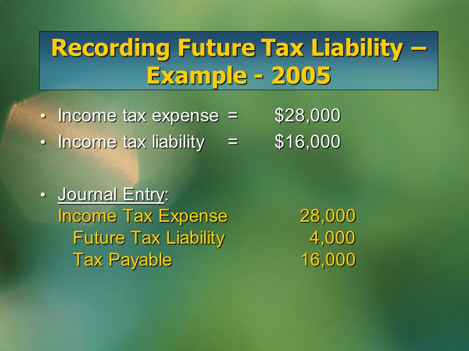 Recording Future Tax Liability – Example - 2005 Income tax expense = $28,000 Income tax expense = $28,000 Income tax liability = $16,000 Income tax liability = $16,000 Journal Entry: Income Tax Expense 28,000 Future Tax Liability 4,000 Tax Payable 16,000 Journal Entry: Income Tax Expense 28,000 Future Tax Liability 4,000 Tax Payable 16,000