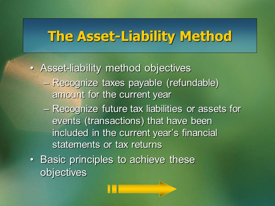 The Asset-Liability Method Asset-liability method objectivesAsset-liability method objectives –Recognize taxes payable (refundable) amount for the cur