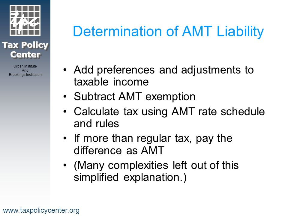 Tax Policy Center Urban Institute And Brookings Institution www.taxpolicycenter.org AMT Exemptions and Schedule AMT exemption currently $58,000 for couples, $40,250 for singles –In 2006, exemption drops to $45,000/$33,750 Exemption phases out at higher incomes, creating high implicit tax rates Statutory rates = 26% and 28%, but exemption phaseout creates phantom rates of 32.5% and 35% Not indexed for inflation