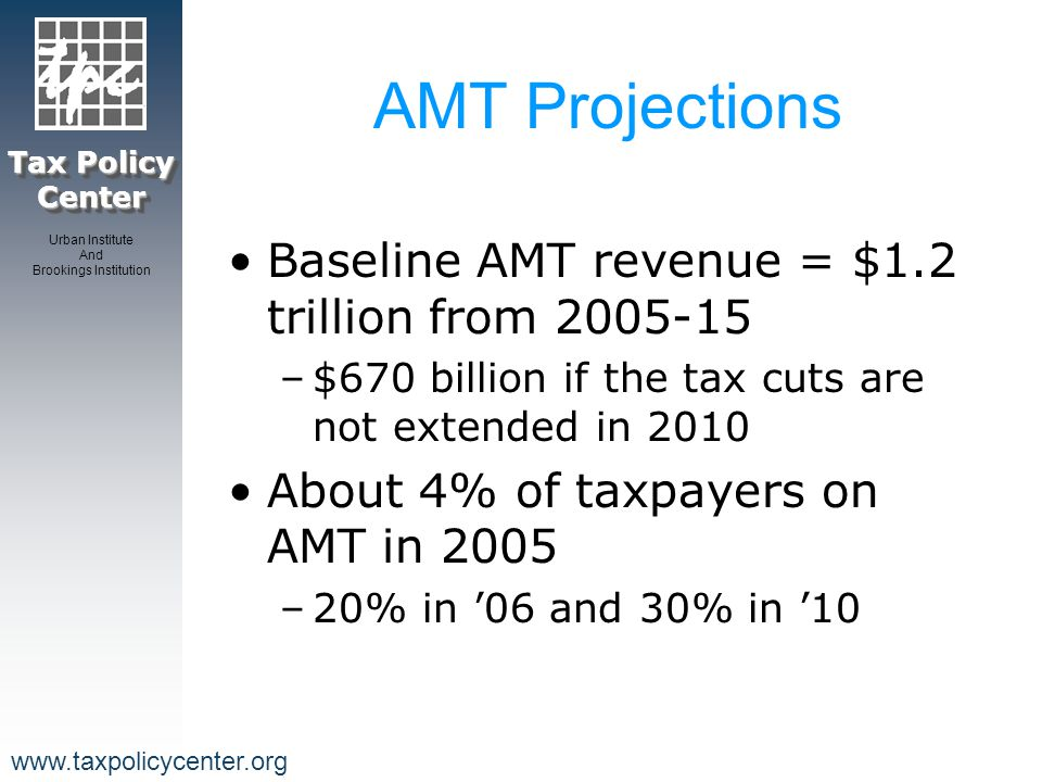 Tax Policy Center Urban Institute And Brookings Institution www.taxpolicycenter.org Urban-Brookings Tax Policy Center Microsimulation Model, 2005 Total AMT Revenue, 2005-15 Current Law (extended) Pre-EGTRRA Law