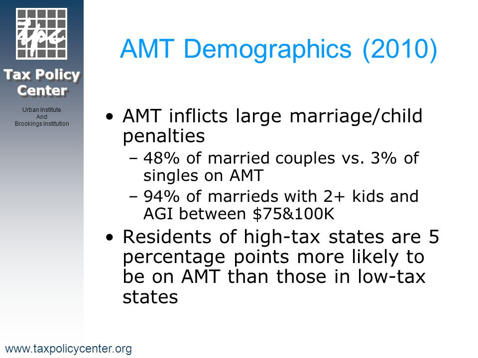 Tax Policy Center Urban Institute And Brookings Institution www.taxpolicycenter.org Drifting Off Target Though intended to make high- income people pay tax, AMT will increasingly hit middle class –Over 80% of AMT taxpayers will have income < $200K in 2010 More than 1/3 have income < $100K –Families earning $75-100K 18% more likely to be on AMT than those earning over $1 million Those earning $100-200K more than twice as likely as millionaires