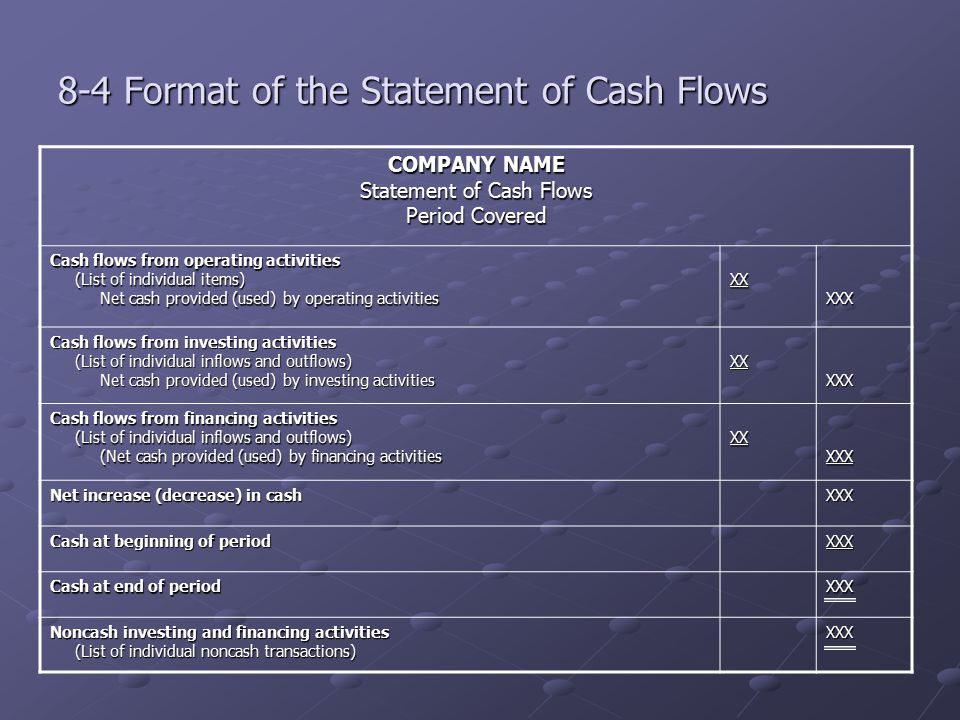 8-5 Converting Net Income to Net Cash Provided (Used) by Operating Activities Accrual Basis of Accounting Cash Basis of Accounting Earned Revenue NetIncome Adjust Revenues to Cash Receipts Net Cash Provided by OperatingActivities Incurred Expenses Adjust Expenses to Cash Disbursements INDIRECT METHOD 1.Begin with net income and adjust for income statement items that did not effect cash.