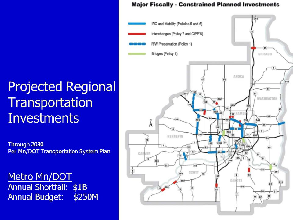 Projected Regional Transportation Investments Through 2030 Per Mn/DOT Transportation System Plan Metro Mn/DOT Annual Shortfall: $1B Annual Budget: $250M