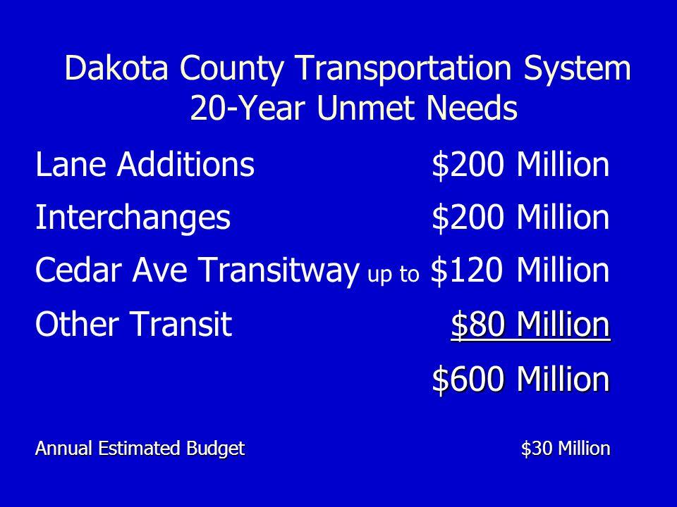 Lane Additions$200 Million Interchanges$200 Million Cedar Ave Transitway up to $120 Million $80 Million Other Transit $80 Million $600 Million Annual Estimated Budget $30 Million Dakota County Transportation System 20-Year Unmet Needs