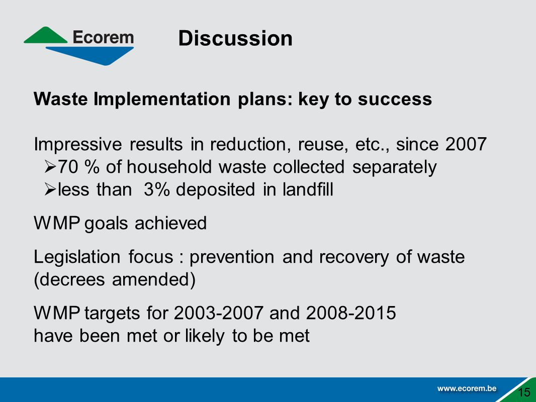 Waste Implementation plans: key to success Impressive results in reduction, reuse, etc., since 2007  70 % of household waste collected separately  less than 3% deposited in landfill WMP goals achieved Legislation focus : prevention and recovery of waste (decrees amended) WMP targets for 2003-2007 and 2008-2015 have been met or likely to be met Discussion 15