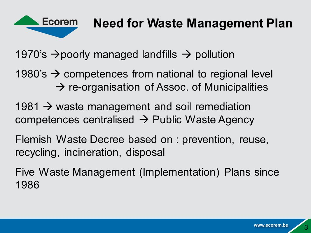 Need for Waste Management Plan 1970's  poorly managed landfills  pollution 1980's  competences from national to regional level  re-organisation of Assoc.