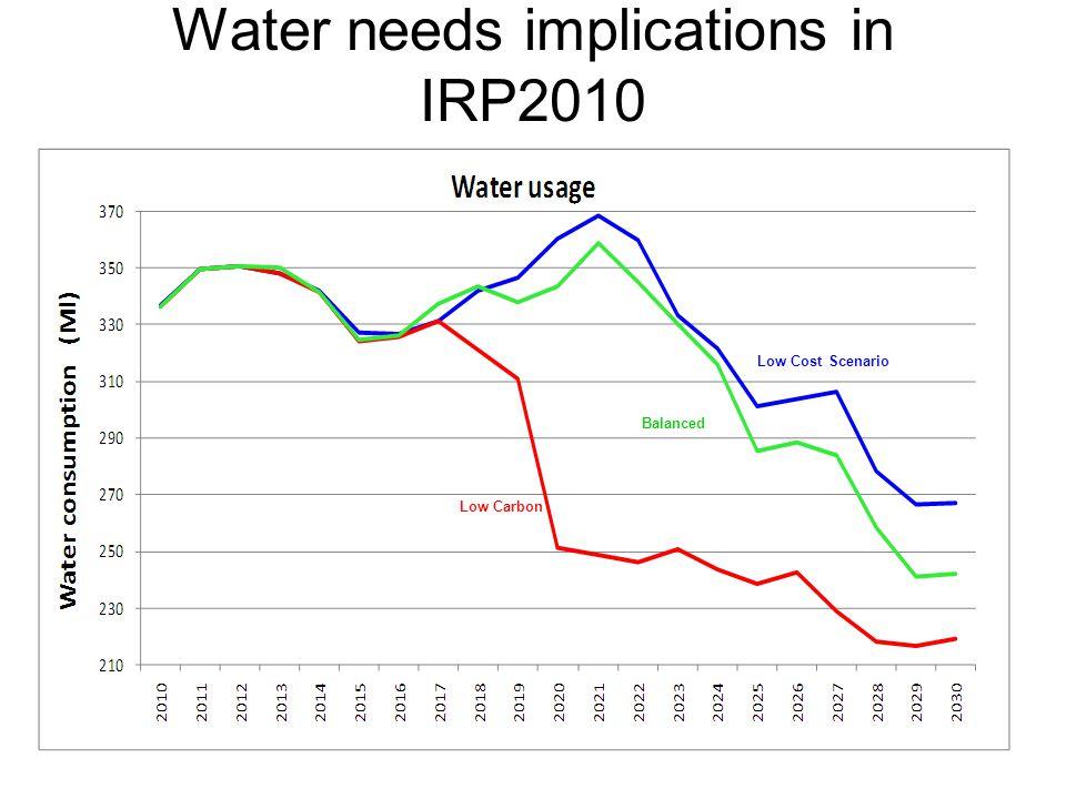 Water needs implications in IRP2010 Low Cost Scenario Balanced Low Carbon