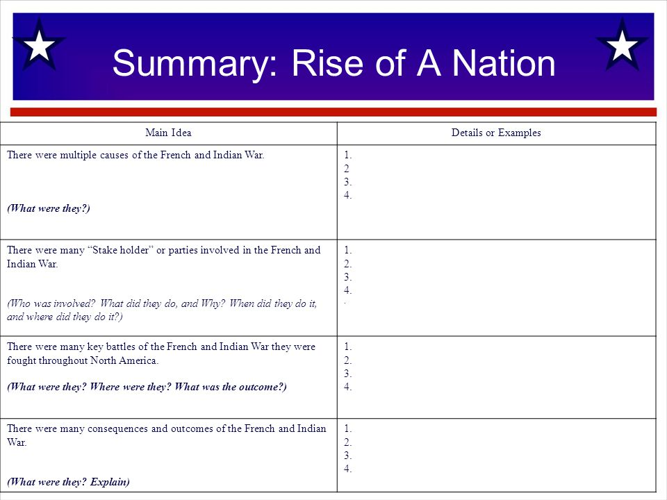 53: 5 Info, 22 Qz, 4 Causes, 20 Instruct 22 Summary: Rise of A Nation Main IdeaDetails or Examples There were multiple causes of the French and Indian War.