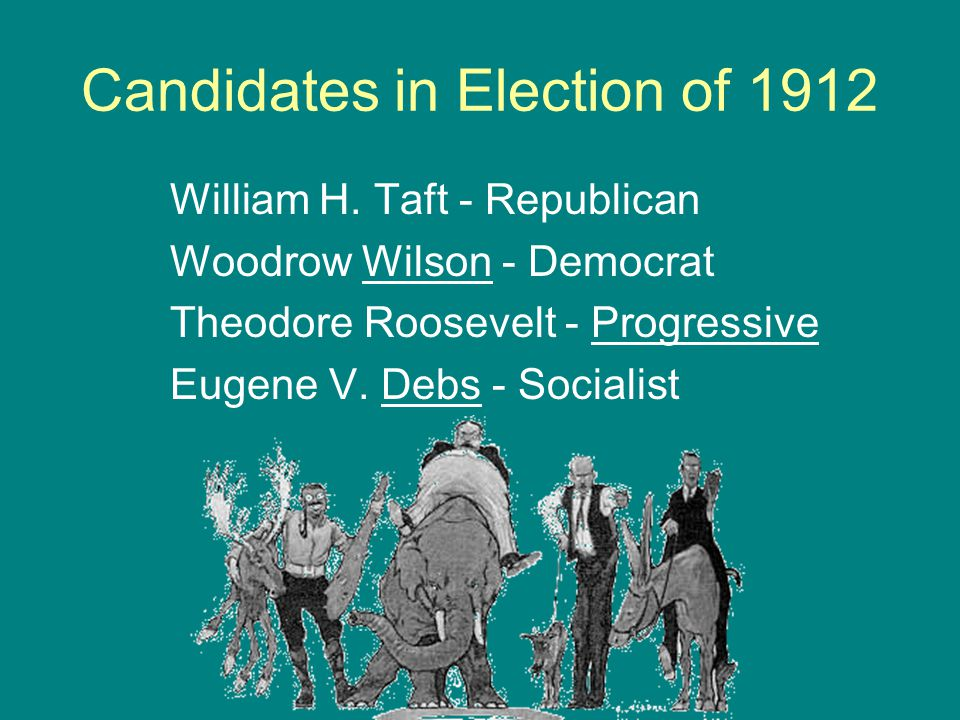 Candidates in Election of 1912 William H.