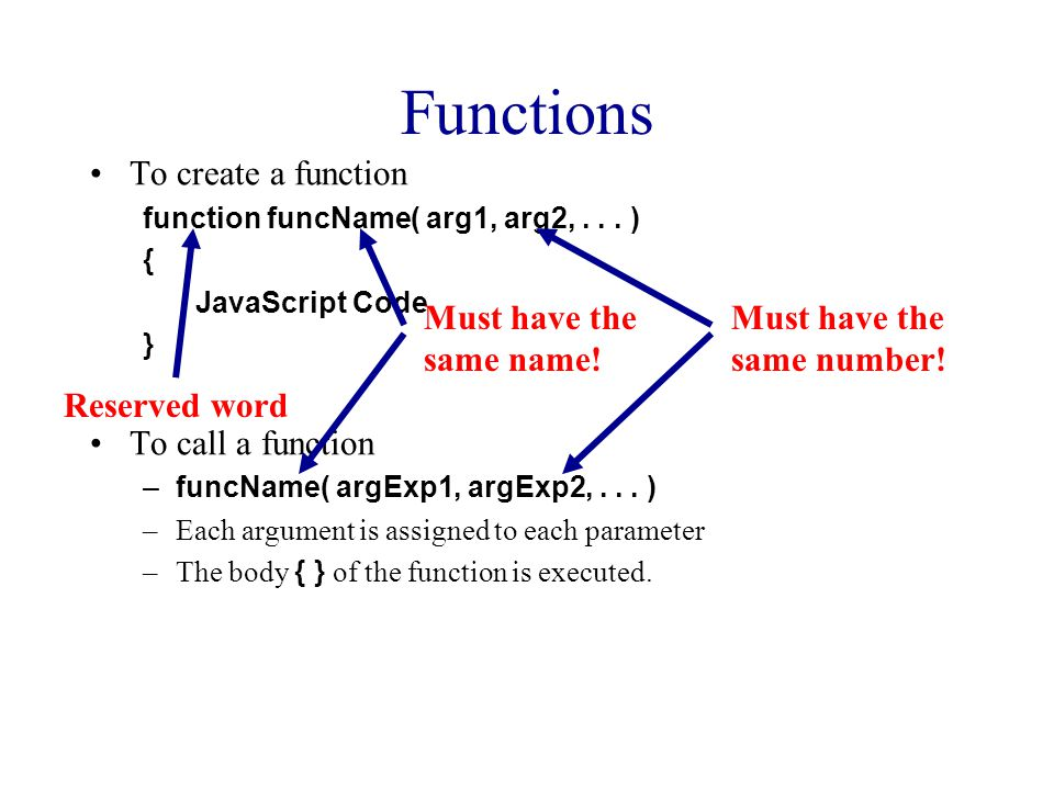 To create a function function funcName( arg1, arg2,... ) { JavaScript Code } To call a function –funcName( argExp1, argExp2,... ) –Each argument is as