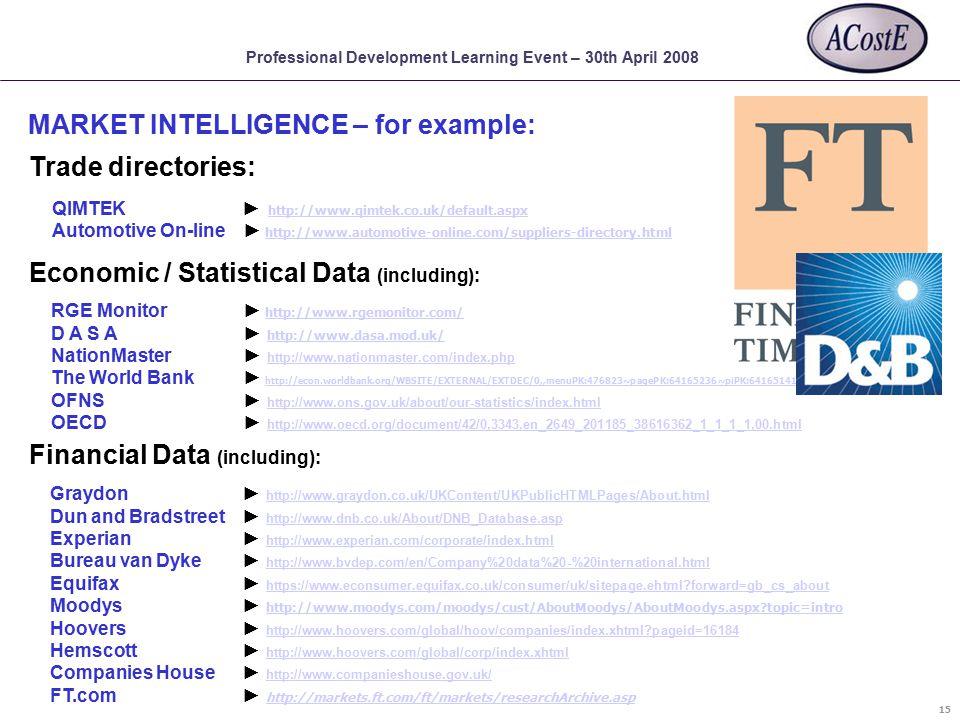 Professional Development Learning Event – 30th April 2008 MARKET INTELLIGENCE – for example: Trade directories: QIMTEK ► http://www.qimtek.co.uk/default.aspxhttp://www.qimtek.co.uk/default.aspx Automotive On-line ► http://www.automotive-online.com/suppliers-directory.htmlhttp://www.automotive-online.com/suppliers-directory.html Economic / Statistical Data (including): Financial Data (including): Graydon► http://www.graydon.co.uk/UKContent/UKPublicHTMLPages/About.html http://www.graydon.co.uk/UKContent/UKPublicHTMLPages/About.html Dun and Bradstreet ► http://www.dnb.co.uk/About/DNB_Database.asp http://www.dnb.co.uk/About/DNB_Database.asp Experian► http://www.experian.com/corporate/index.html http://www.experian.com/corporate/index.html Bureau van Dyke► http://www.bvdep.com/en/Company%20data%20-%20international.html http://www.bvdep.com/en/Company%20data%20-%20international.html Equifax► https://www.econsumer.equifax.co.uk/consumer/uk/sitepage.ehtml forward=gb_cs_about https://www.econsumer.equifax.co.uk/consumer/uk/sitepage.ehtml forward=gb_cs_about Moodys ► http://www.moodys.com/moodys/cust/AboutMoodys/AboutMoodys.aspx topic=intro http://www.moodys.com/moodys/cust/AboutMoodys/AboutMoodys.aspx topic=intro Hoovers► http://www.hoovers.com/global/hoov/companies/index.xhtml pageid=16184 http://www.hoovers.com/global/hoov/companies/index.xhtml pageid=16184 Hemscott► http://www.hoovers.com/global/corp/index.xhtml http://www.hoovers.com/global/corp/index.xhtml Companies House► http://www.companieshouse.gov.uk/ http://www.companieshouse.gov.uk/ FT.com► http://markets.ft.com/ft/markets/researchArchive.asp http://markets.ft.com/ft/markets/researchArchive.asp RGE Monitor ► http://www.rgemonitor.com/http://www.rgemonitor.com/ D A S A ► http://www.dasa.mod.uk/ http://www.dasa.mod.uk/ NationMaster► http://www.nationmaster.com/index.php http://www.nationmaster.com/index.php The World Bank► http://econ.worldbank.org/WBSITE/EXTERNAL/EXTDEC/0,,menuPK:476823~pagePK:64165236~piPK:641651