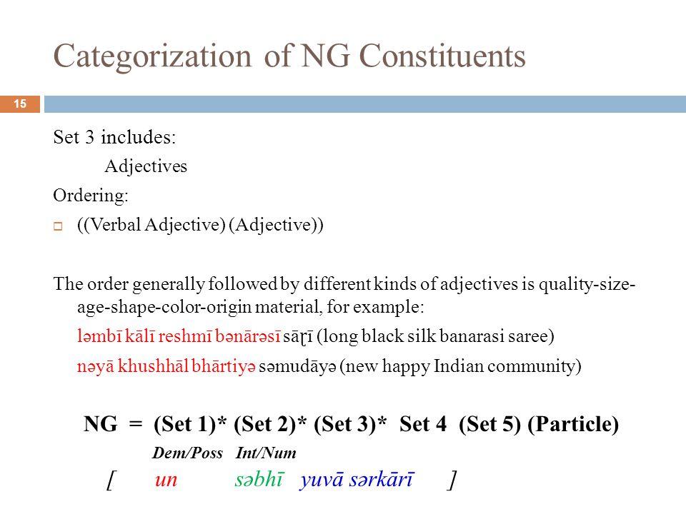Categorization of NG Constituents 15 Set 3 includes: Adjectives Ordering:  ((Verbal Adjective) (Adjective)) The order generally followed by different kinds of adjectives is quality-size- age-shape-color-origin material, for example: ləmbī kālī reshmī bənārəsī sā ɽ ī (long black silk banarasi saree) nəyā khushhāl bhārtiyə səmudāyə (new happy Indian community) NG = (Set 1)* (Set 2)* (Set 3)* Set 4 (Set 5) (Particle) Dem/Poss Int/Num [ un səbhī yuvā sərkārī ]