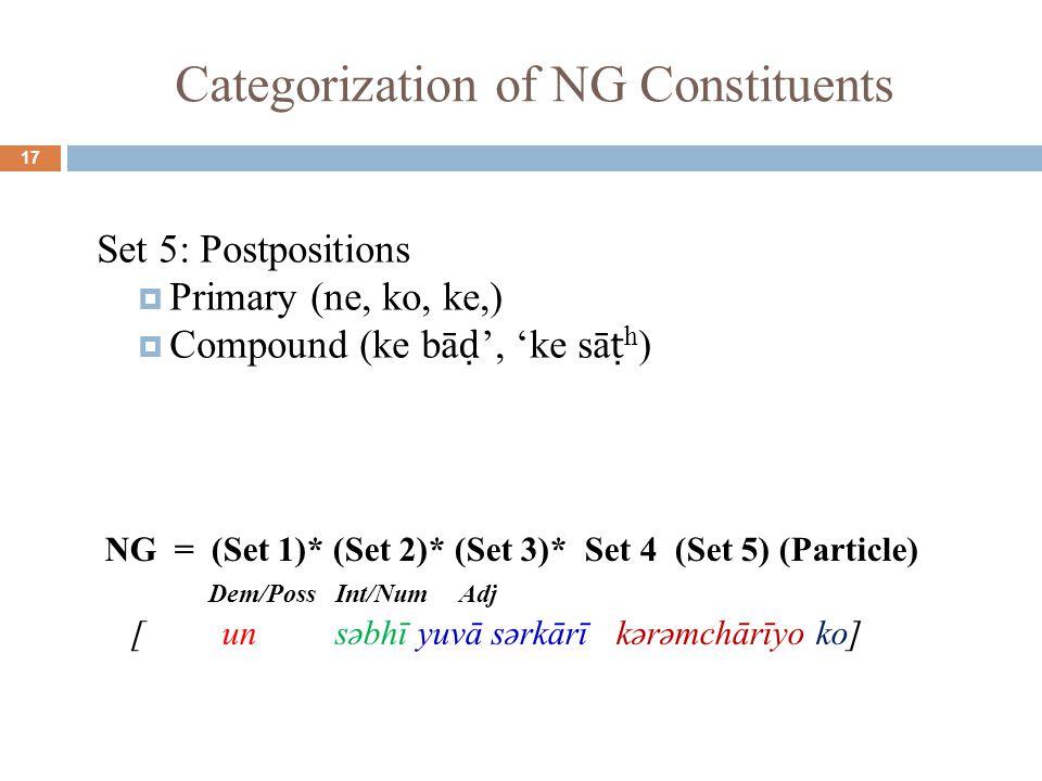 Categorization of NG Constituents 17 Set 5: Postpositions  Primary (ne, ko, ke,)  Compound (ke bā ḍ ', 'ke sā ṭ h ) NG = (Set 1)* (Set 2)* (Set 3)* Set 4 (Set 5) (Particle) Dem/Poss Int/Num Adj [ un səbhī yuvā sərkārī kərəmchārīyo ko]