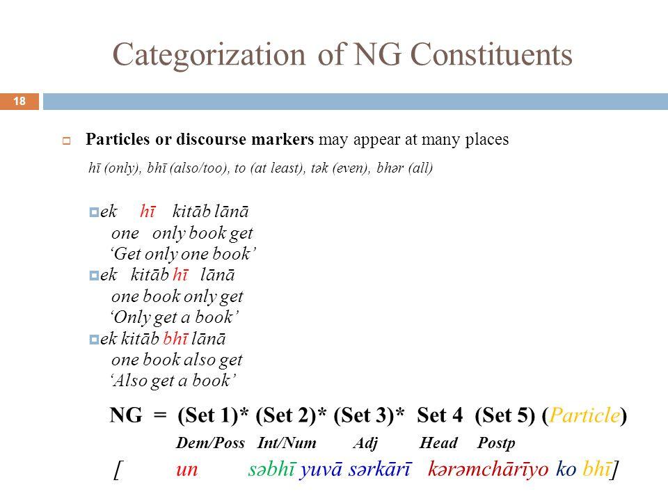 Categorization of NG Constituents 18  Particles or discourse markers may appear at many places hī (only), bhī (also/too), to (at least), tək (even), bhər (all)  ek hī kitāb lānā one only book get 'Get only one book'  ek kitāb hī lānā one book only get 'Only get a book'  ek kitāb bhī lānā one book also get 'Also get a book' NG = (Set 1)* (Set 2)* (Set 3)* Set 4 (Set 5) (Particle) Dem/Poss Int/Num Adj Head Postp [un səbhī yuvā sərkārī kərəmchārīyo ko bhī]