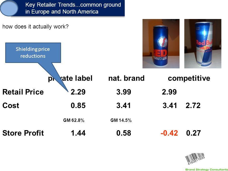 1. Key Retailer Trends...common ground in Europe and North America Key Retailer Trends...common ground in Europe and North America private label nat.