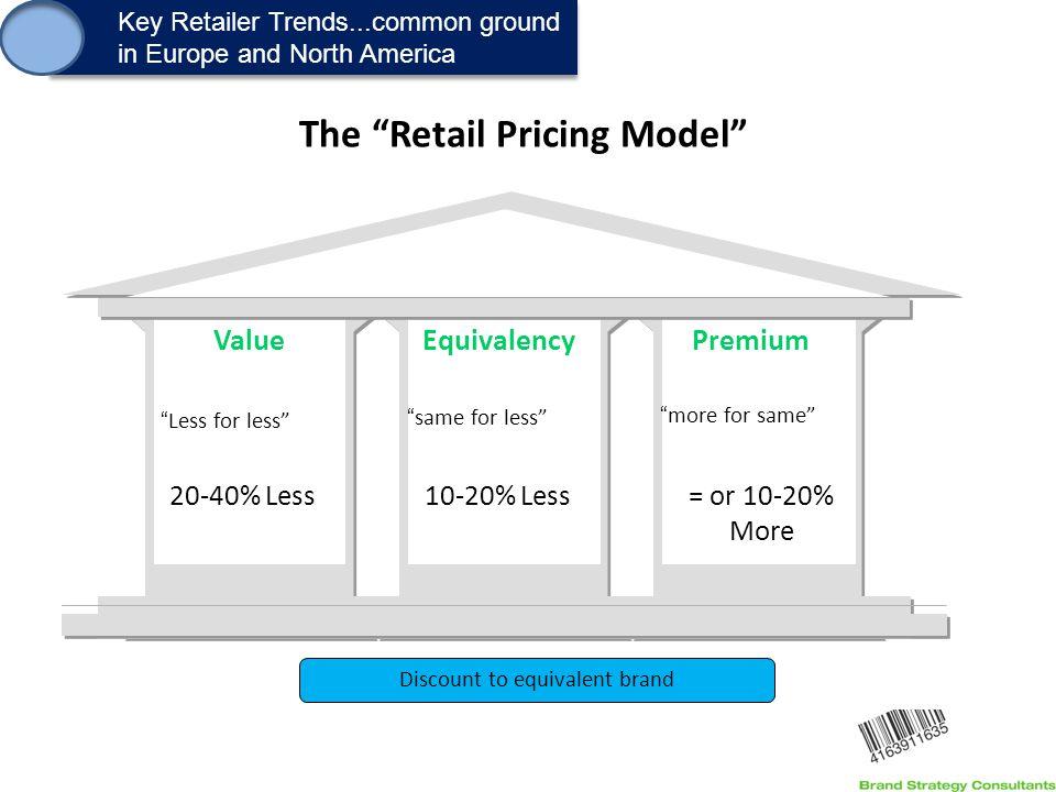 1. Key Retailer Trends...common ground in Europe and North America Key Retailer Trends...common ground in Europe and North America ValueEquivalencyPre