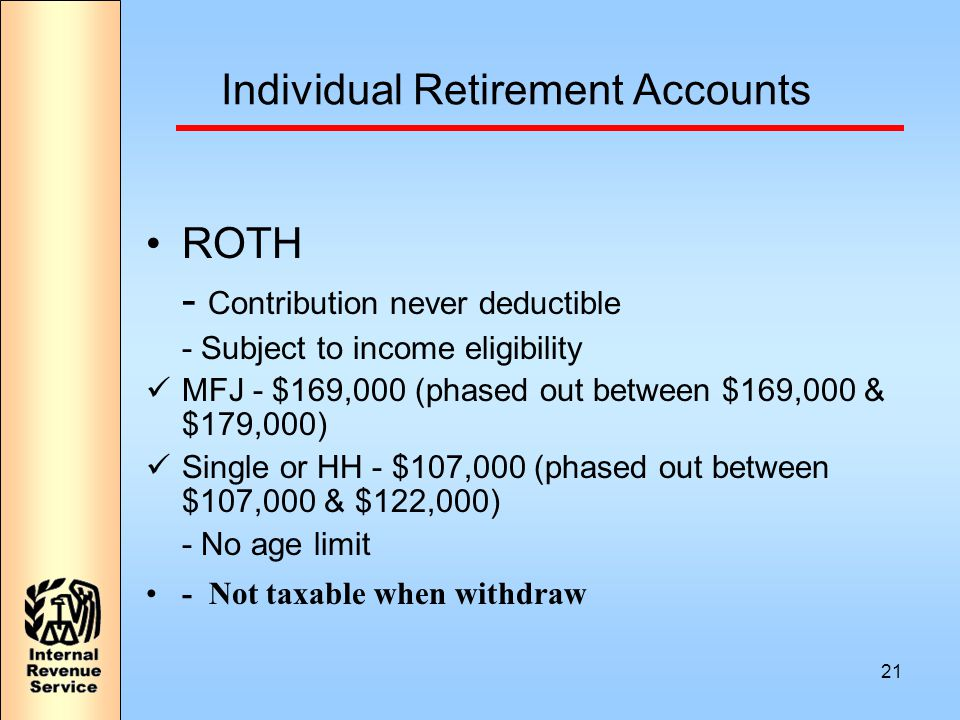 21 Individual Retirement Accounts ROTH - Contribution never deductible - Subject to income eligibility MFJ - $169,000 (phased out between$169,000 & $179,000) Single or HH - $107,000 (phased out between $107,000 & $122,000) - No age limit - Not taxable when withdraw