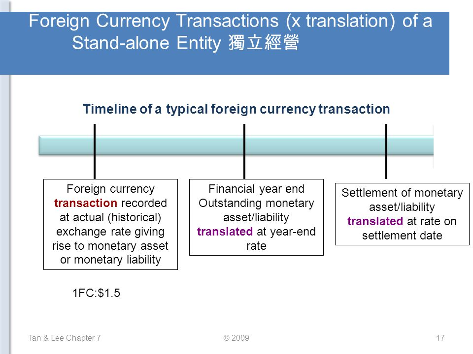 Foreign Currency Transactions (x translation) of a Stand-alone Entity 獨立經營 Tan & Lee Chapter 7© 200917 Timeline of a typical foreign currency transact