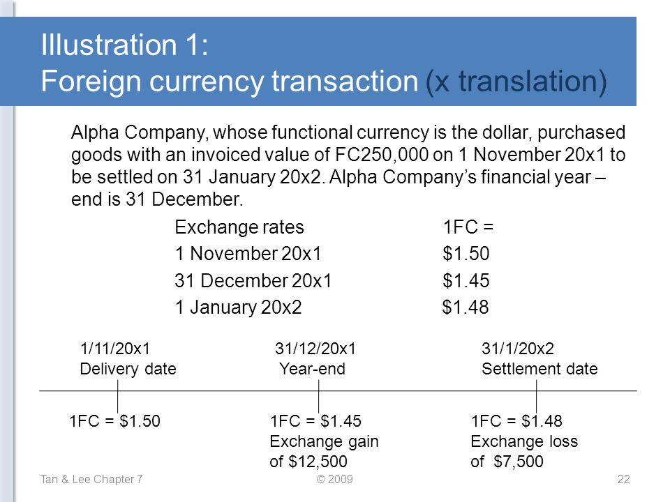 Illustration 1: Foreign currency transaction (x translation) Alpha Company, whose functional currency is the dollar, purchased goods with an invoiced