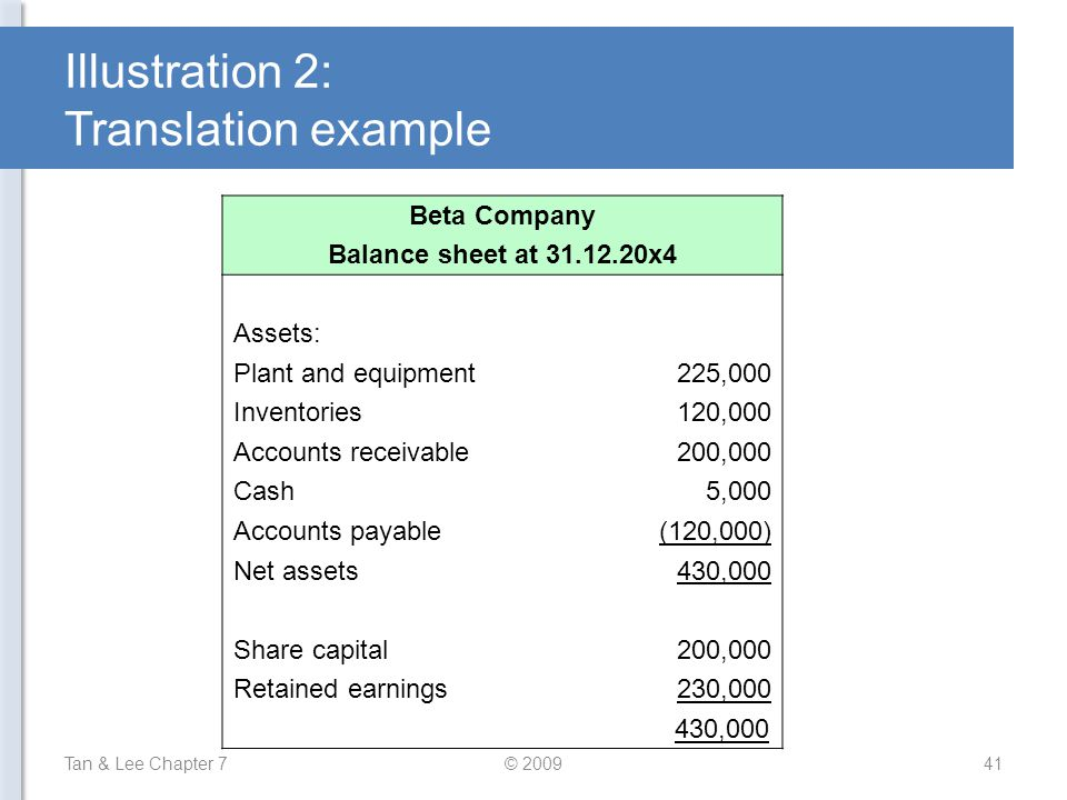 Illustration 2: Translation example 41 Beta Company Balance sheet at 31.12.20x4 Assets: Plant and equipment225,000 Inventories120,000 Accounts receiva