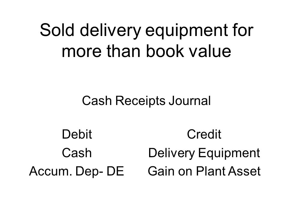 Close dividends. Debit Retained Earnings Credit Dividends