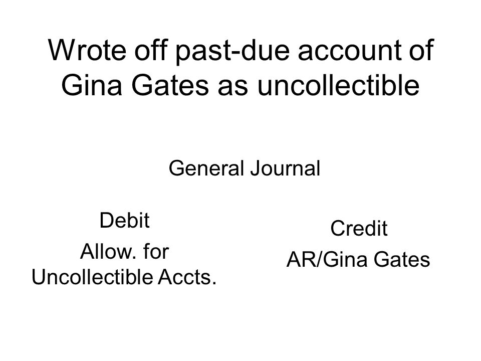 Wrote off past-due account of Gina Gates as uncollectible Debit Allow.