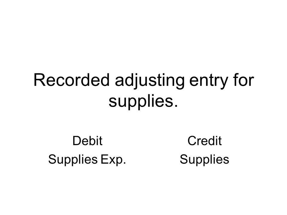Recorded adjusting entry for supplies. Debit Supplies Exp. Credit Supplies